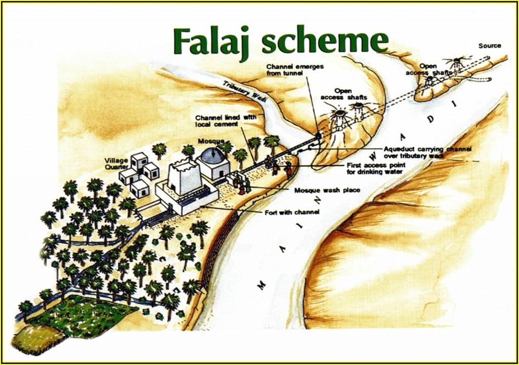 Falaj-Scheme