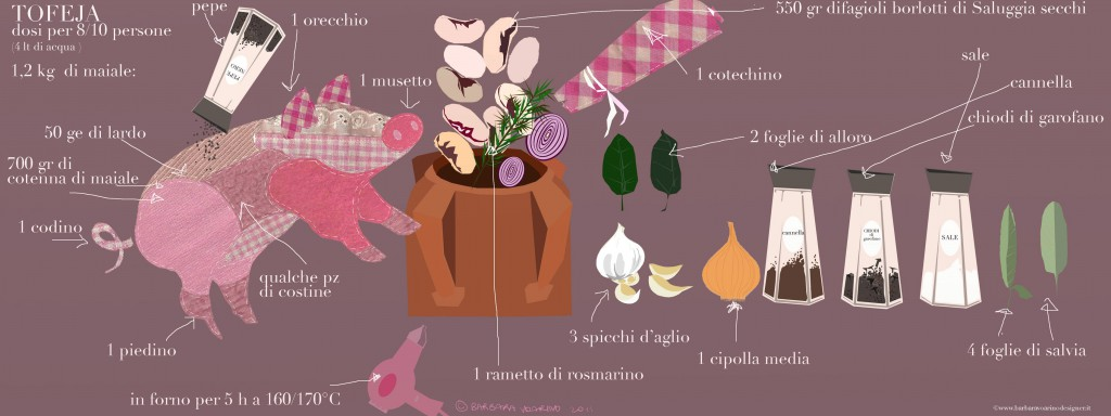 la fagiolata del Castellazzo by Barbara Voarino